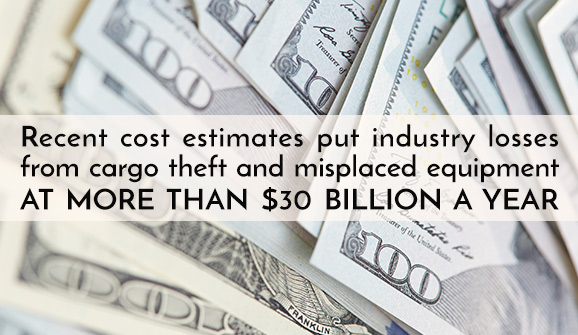 Recent cost estimates put industry losses from cargo theft and misplaced equipment at more than $30 billion a year.